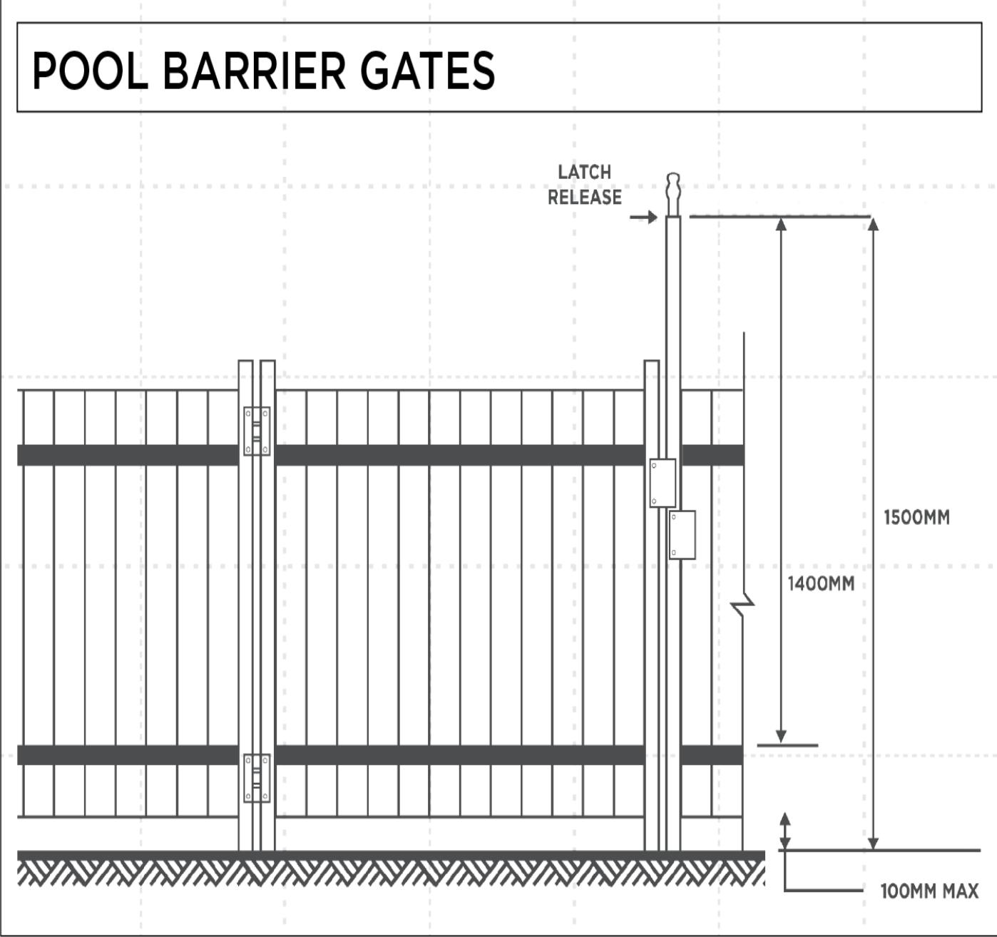 Pool Gate - Brisbane Pool Certifiers